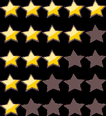 Tips Mendapat Bintang 5 dari Pelanggan Gojek untuk Menaikkan Rating