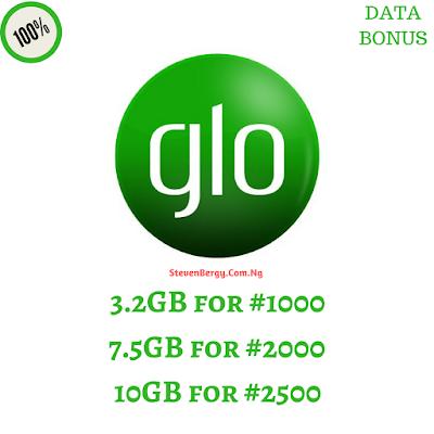 Glo 100% Data Bonus