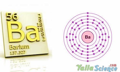 determination of barium