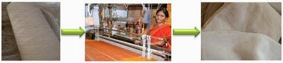 weaving of Banana fabric