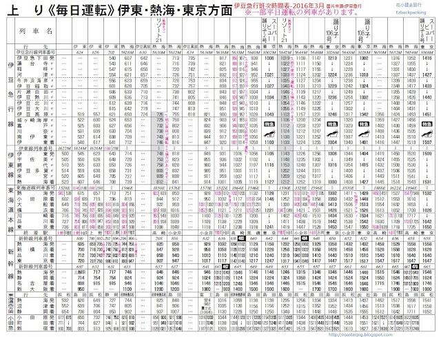 伊豆急行班次時間表2016-MAR