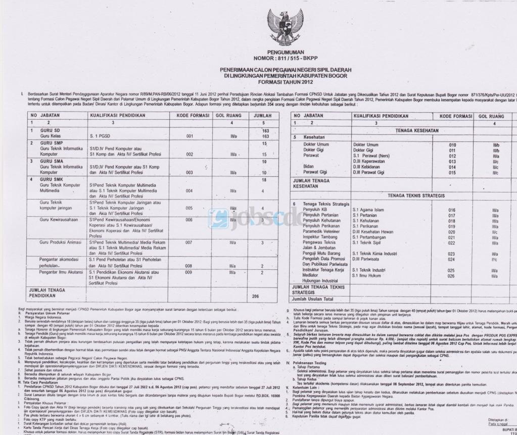 Image Result For Info Cpns Kabupaten Bogor