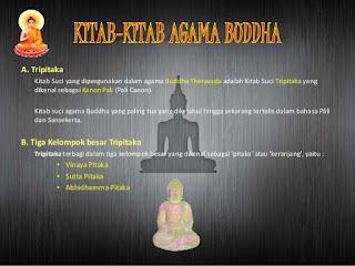 Kitab Agama Budha