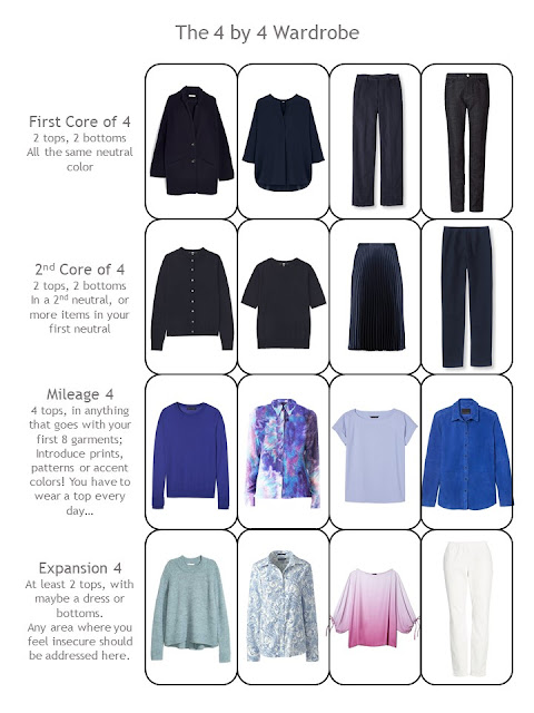 4 by 4 Wardrobe in navy, blue, green and pink