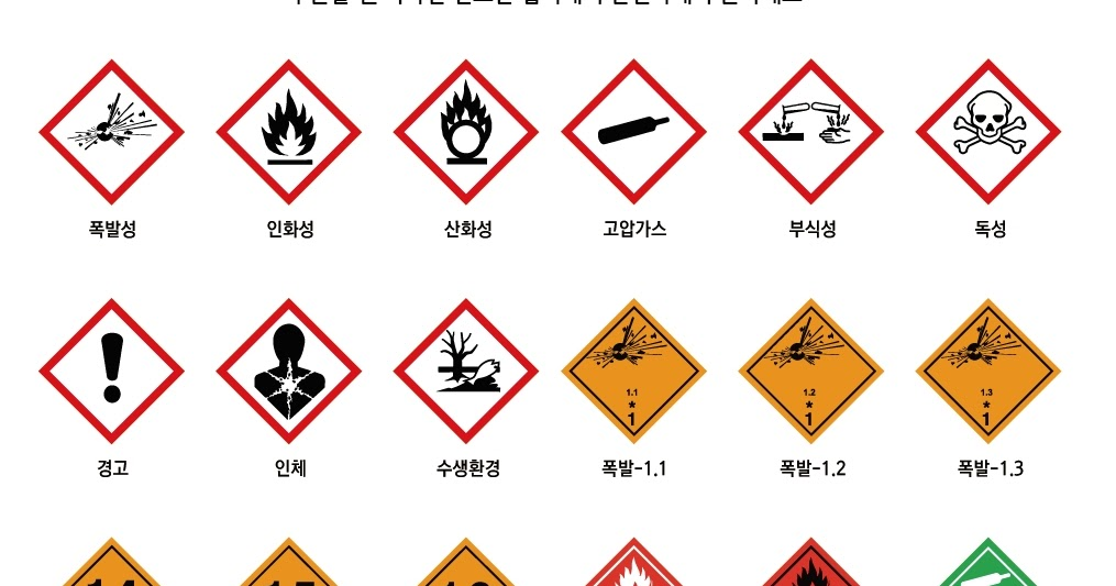Blog Post >> bestsound: 유해화학물질 운반차량 유해물질차량 유해물질스티커