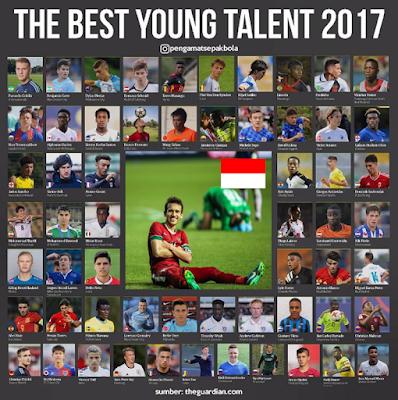 gambar pemain muda terbaik dunia the guardian