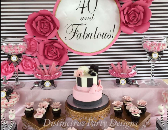 40th birthday party ideas for women the best choice for your wedding - Themes for a th birthday party ...