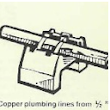 Copper Plumbing Lines - non corrosive pipe clamps