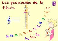 http://www.aprendomusica.com/swf/notasFlauta.html