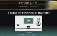 balance of power stock indicator webinar - technitrader