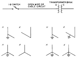 ferroresonance and transformer connections power quality