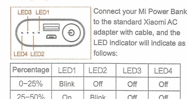 Xiaomi mi power bank 2 10000mah инструкция по эксплуатации онлайн.