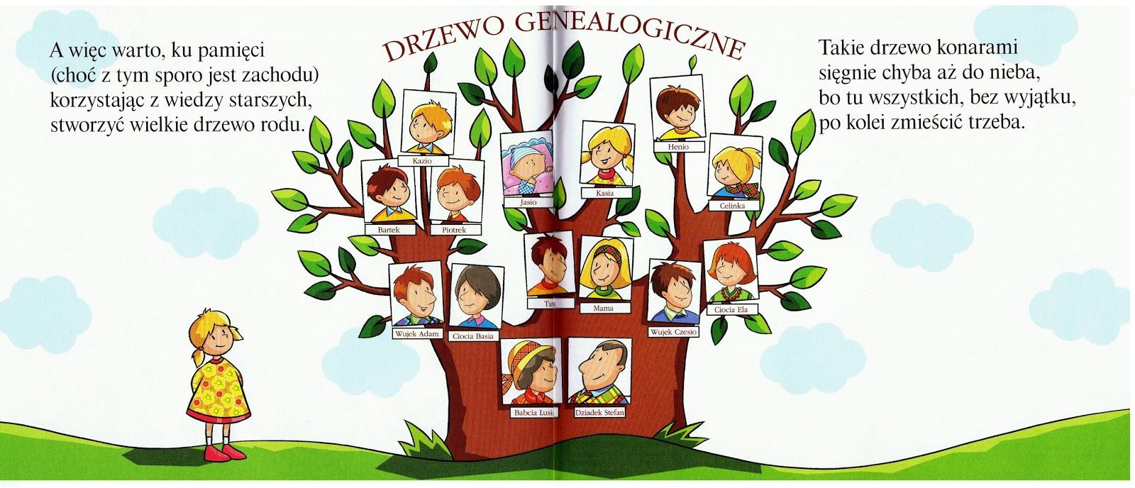 Boberkowy World : Babcia, dziadek i drzewo genealogiczne- konspekt ...
