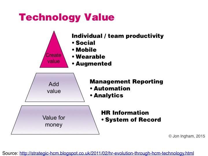 Riordan manufacturing balance sheet analysis