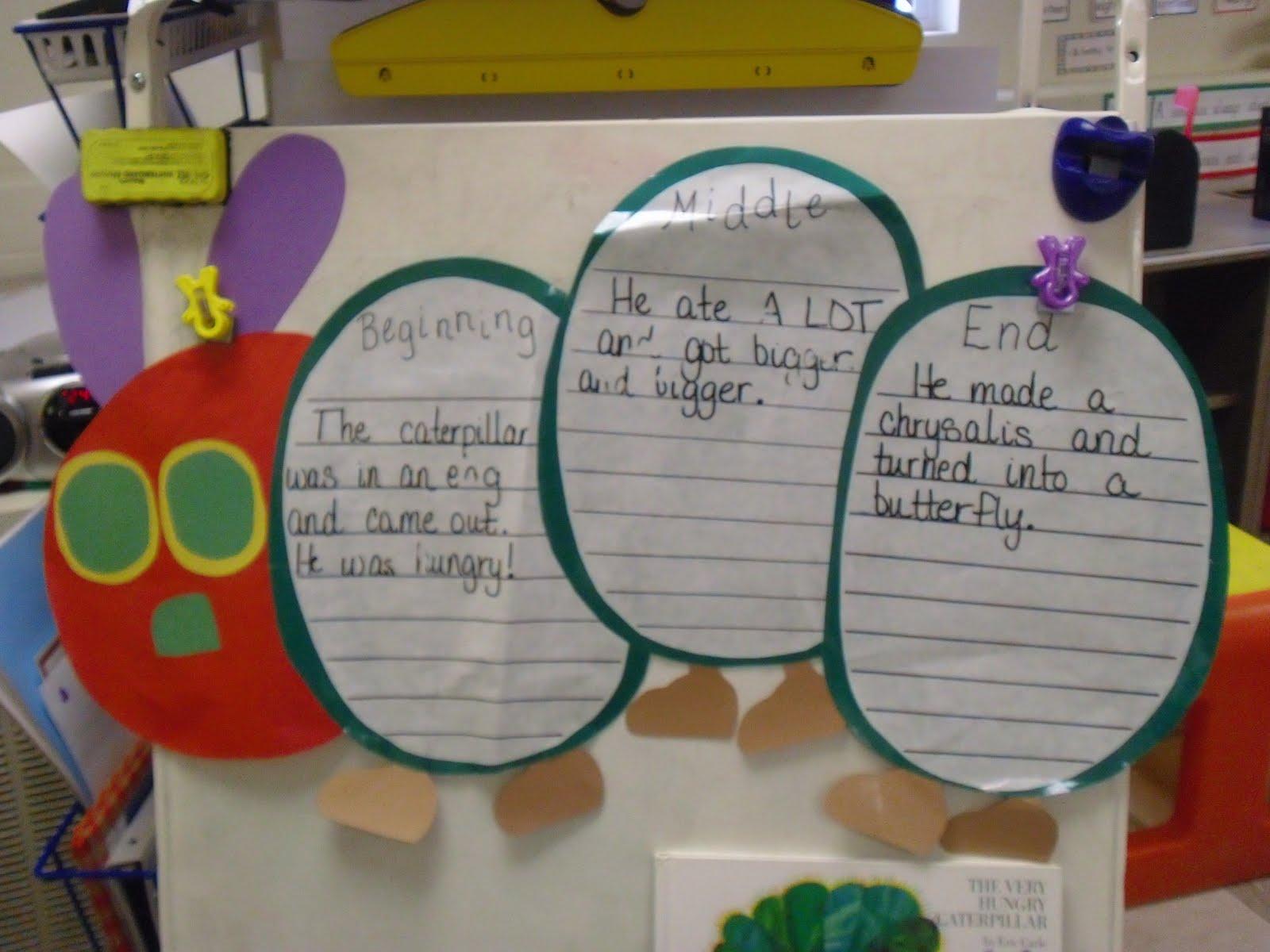 Littlecats Kindergarten April