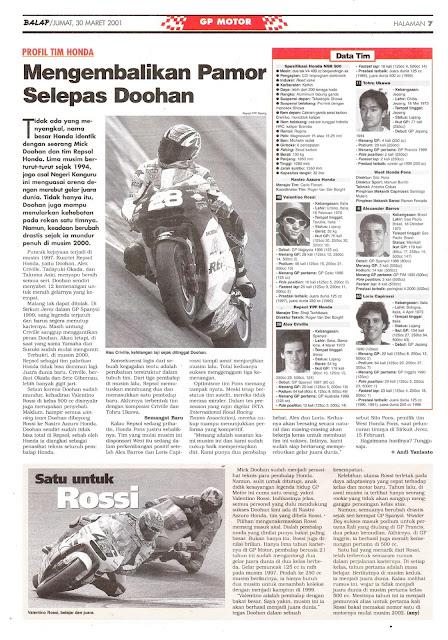 BALAP GP MOTOR: PROFIL TIM HONDA MENGEMBALIKAN PAMOR SELEPAS DOOHAN