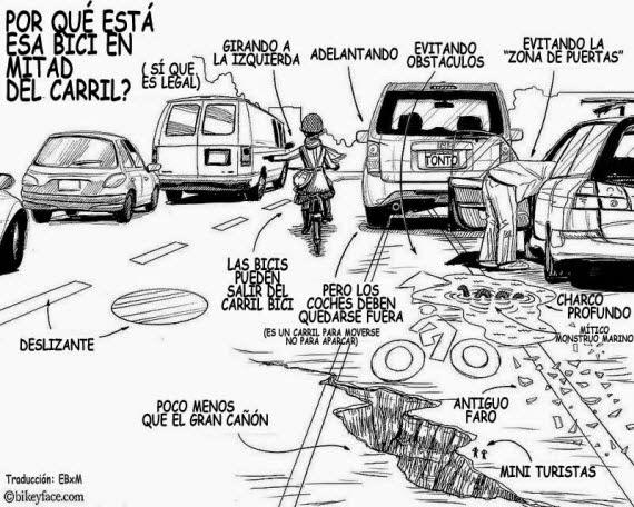 Carpool Lane Rules >> Educación Vial: LA BICICLETA COMO MEDIO DE TRANSPORTE PUBLICO