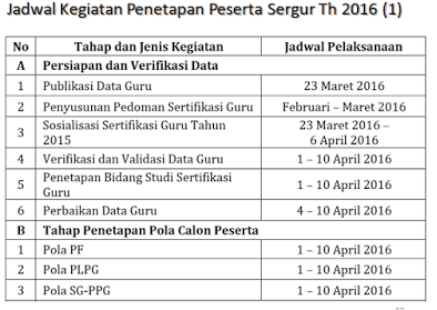 gambar jadwal sergur 2016