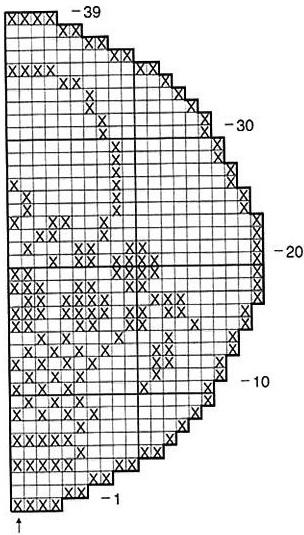 crochet em revista: Janeiro 2013