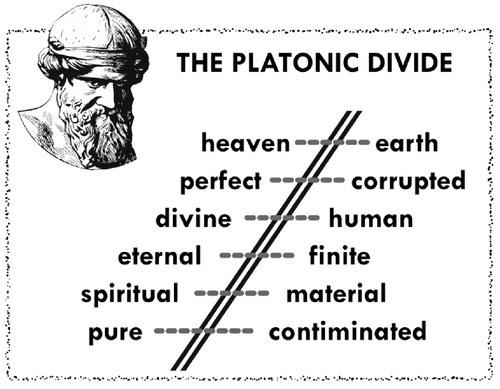 WikiSummarizer Plato  Visual Summary