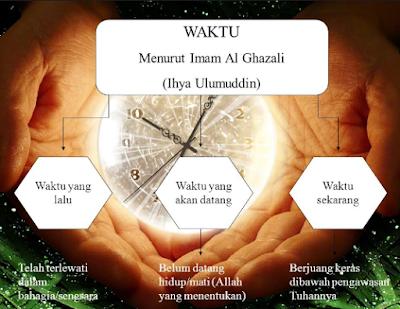 http://abusigli.blogspot.com/2017/05/imam-al-ghazali-ihya-ulumuddin.html