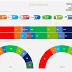 SLOVAKIA, March 2017. AKO poll