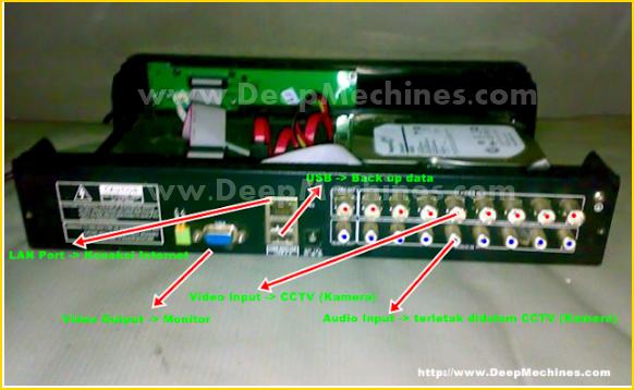 DVR (Digital Video Recorder) - Perekam Video / Audio CCTV