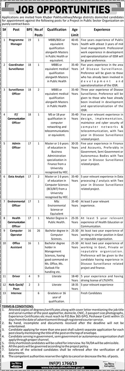 Public Sector Organization P.O.Box 365 GPO Peshawar jobs 2019