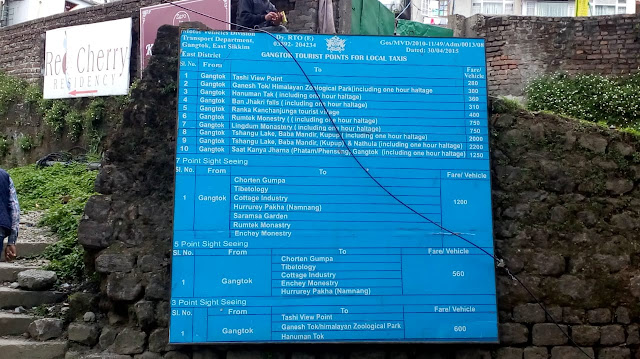 car rates prevalent in sikkim doibedouin