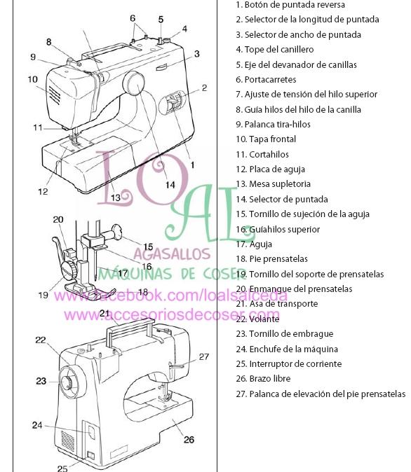 componentes maquina de coser Alfa 530