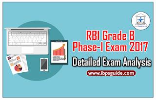 RBI Grade B Phase-I Exam 2017- Detailed Exam Analysis Held on 17th June 2017