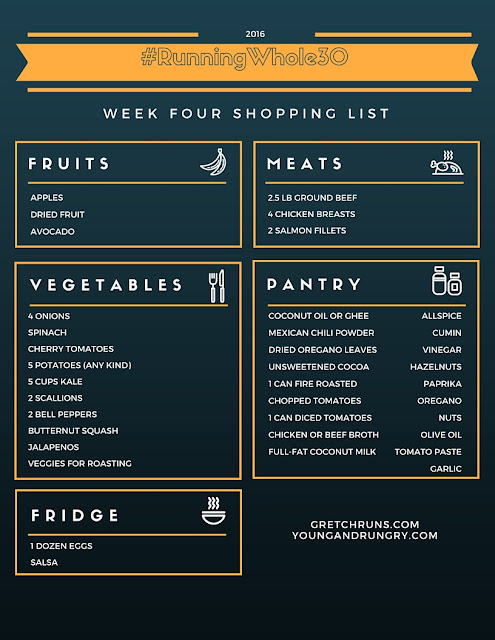 whole30 meal plan shopping list