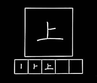 kanji ue atas