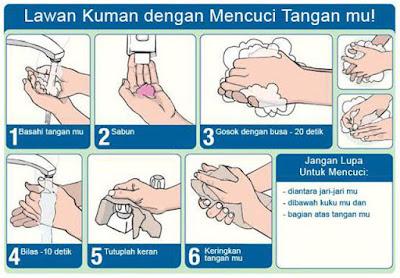 Mencuci Piring Dengan Tangan