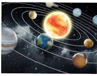 Fenomena Luar Angkasa Menurut Al Quran dan Sains