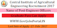 Central Institute of Agricultural Engineering Recruitment 2017–Engineer, Purchasing & Store Keeping