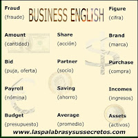 Verbos para Business English, Business English, inglés, curso de inglés, inglés para negocios, aprender inglés