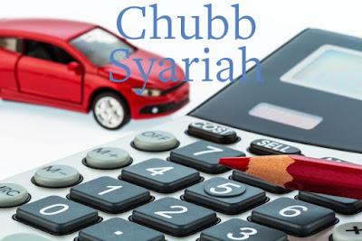 Tips Memilih Asuransi Mobil Syariah