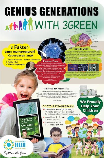 3 green hwi