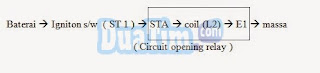 Circuit opening relay atau Fuel pump electrical circuit
