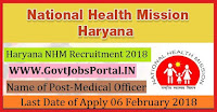 Haryana National Health Mission Recruitment 2018 – 14 Medical Officer, Specialist Medical Officer