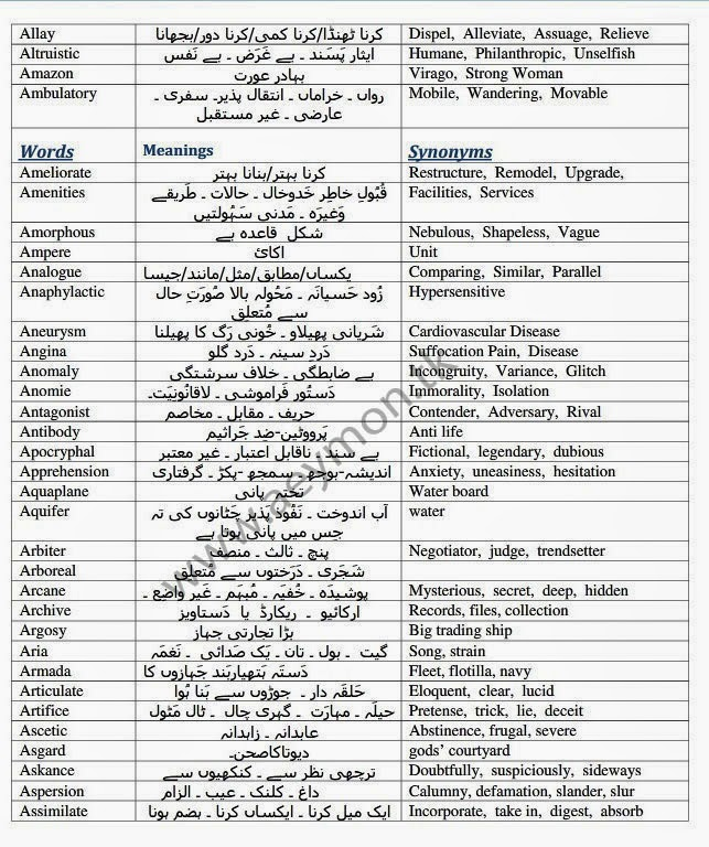 MCAT English Vocabulary with URDU meanings by UHS for Entry Test