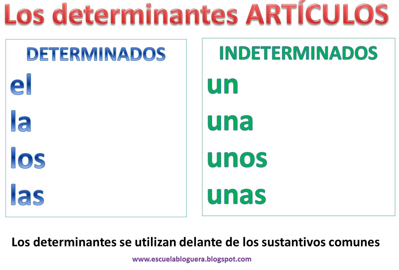 Pinsequecuartos Determinantes Articulos Y Demostrativos