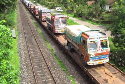 RORO service konkan Railways