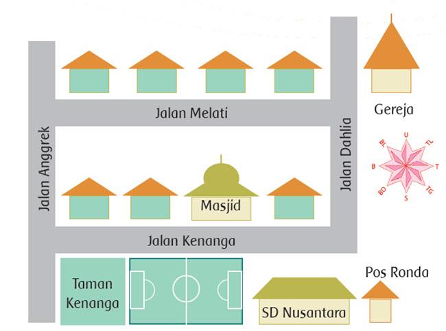 SD Nusantara
