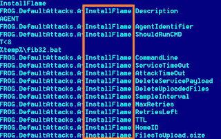 Iran Computers Hit By New Malware:  Meet Flame!