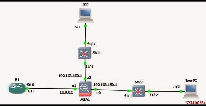 Lab 14: Cut-Through-Proxy on ASA