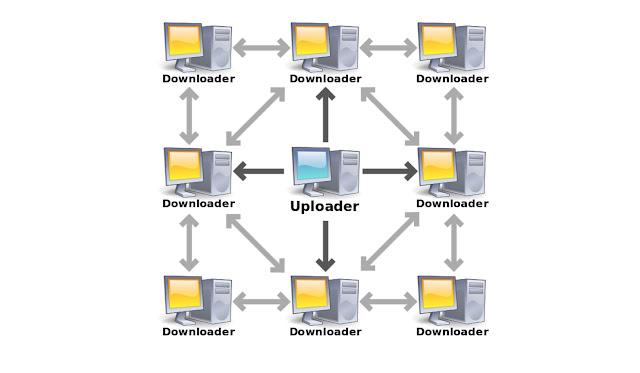 merupakan protokol berbagi file yang populer berdasarkan teknologi peer Apa Torrenting Itu? Apa Yang Harus kamu Ketahui Sebelum Menggunakan Torrent?