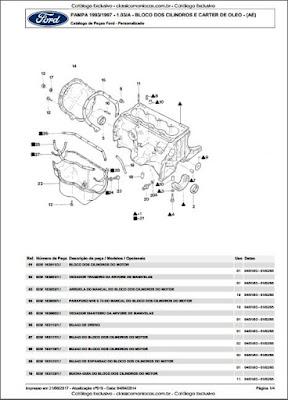 Catálogo de peças Ford Pampa 1.6 e 1.8