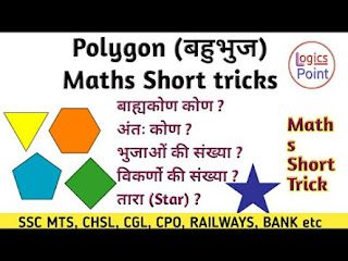 POLYGON HAND WRITTEN NOTE WITH SHORTCUT TRICKS